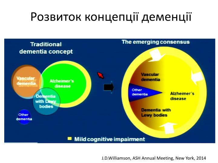 Розвиток концепції деменції
