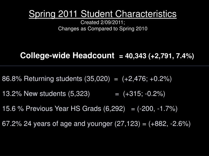 Spring 2011 Student Characteristics