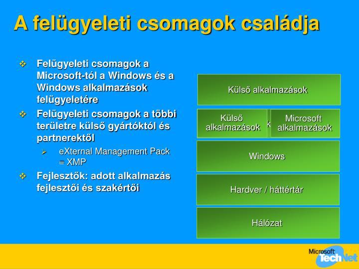 Felügyeleti csomagok a Microsoft-tól a Windows és a Windows alkalmazások felügyeletére