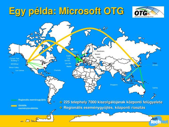 Egy példa: Microsoft OTG