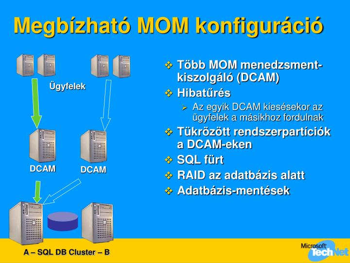 Megbízható MOM konfiguráció