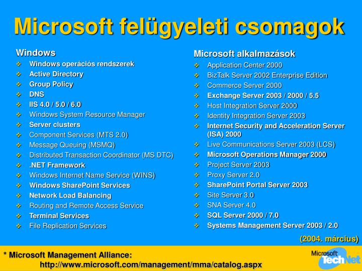 Microsoft felügyeleti csomagok