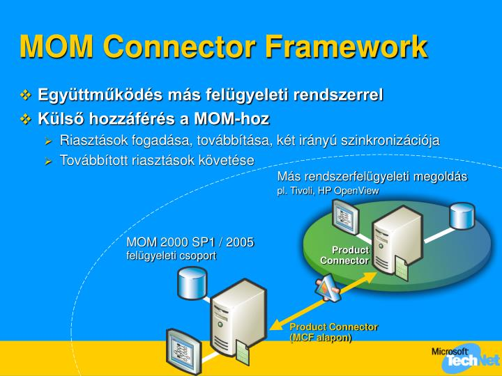MOM Connector Framework