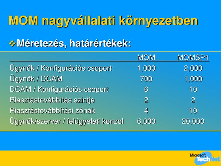 MOMMOMSP1