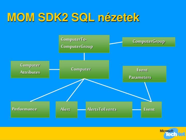 MOM SDK2 SQL nézetek