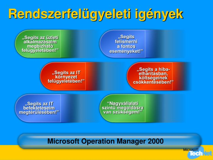 Microsoft Operation Manager 2000