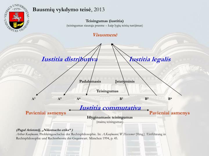 Teisingumas (iustitia)