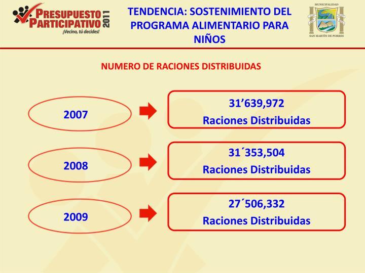 TENDENCIA: SOSTENIMIENTO DEL PROGRAMA ALIMENTARIO PARA  NIÑOS