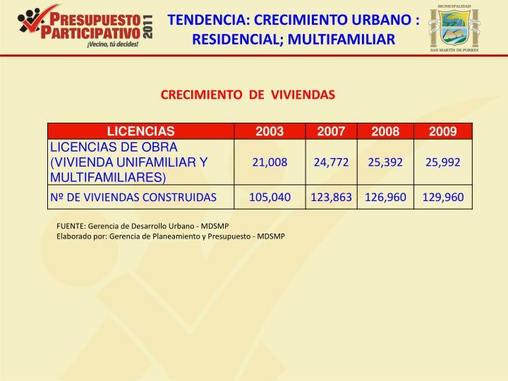 TENDENCIA: CRECIMIENTO URBANO : RESIDENCIAL; MULTIFAMILIAR