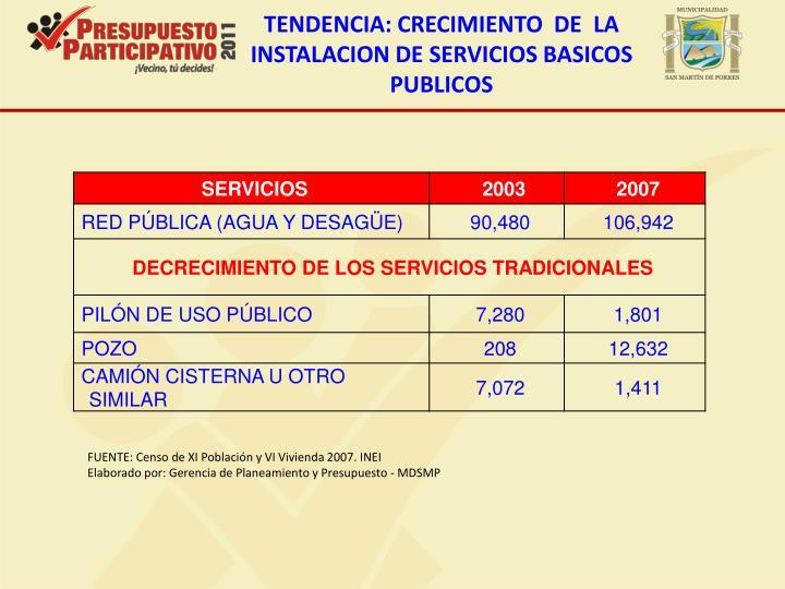 TENDENCIA: CRECIMIENTO  DE  LA INSTALACION DE SERVICIOS BASICOS PUBLICOS