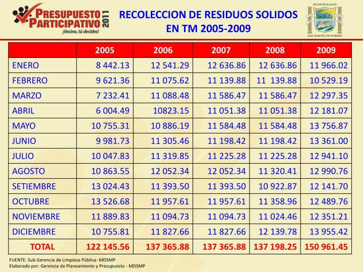 RECOLECCION DE RESIDUOS SOLIDOS