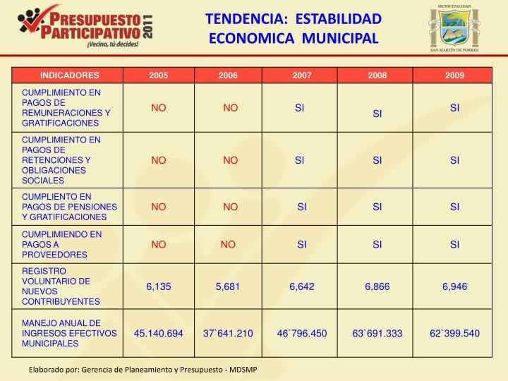 TENDENCIA:  ESTABILIDAD ECONOMICA  MUNICIPAL
