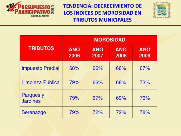 TENDENCIA: DECRECIMIENTO DE LOS ÍNDICES DE MOROSIDAD EN TRIBUTOS MUNICIPALES