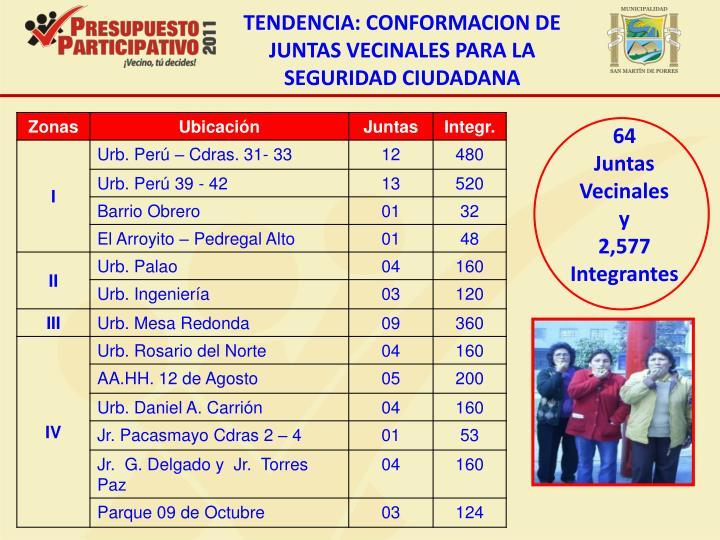 TENDENCIA: CONFORMACION DE JUNTAS VECINALES PARA LA SEGURIDAD CIUDADANA
