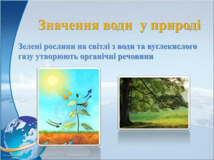 Значення води  у природі
