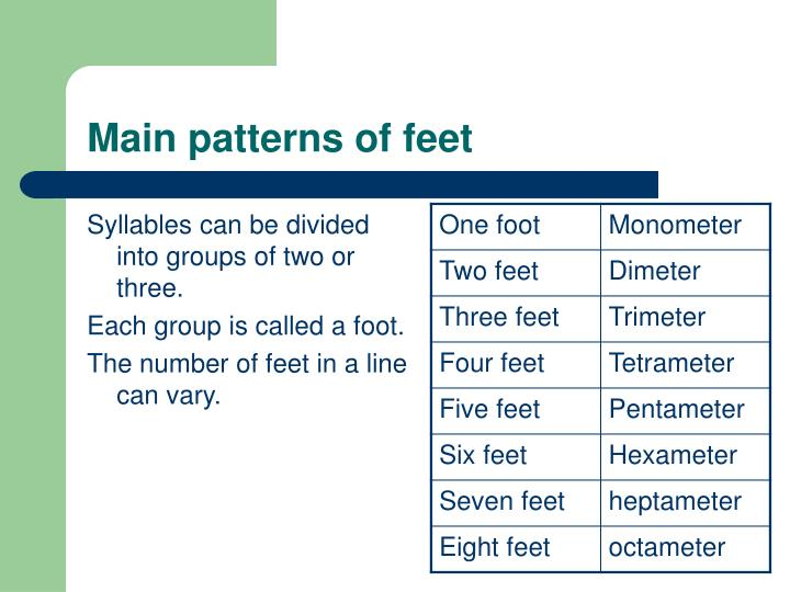 Main patterns of feet