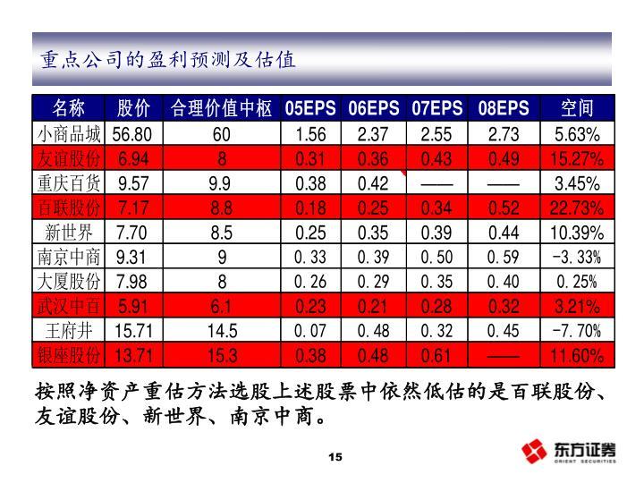 重点公司的盈利预测及估值