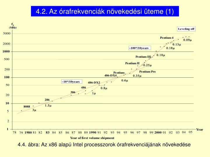 4.2. Az órafrekvenciák növekedési üteme (1)