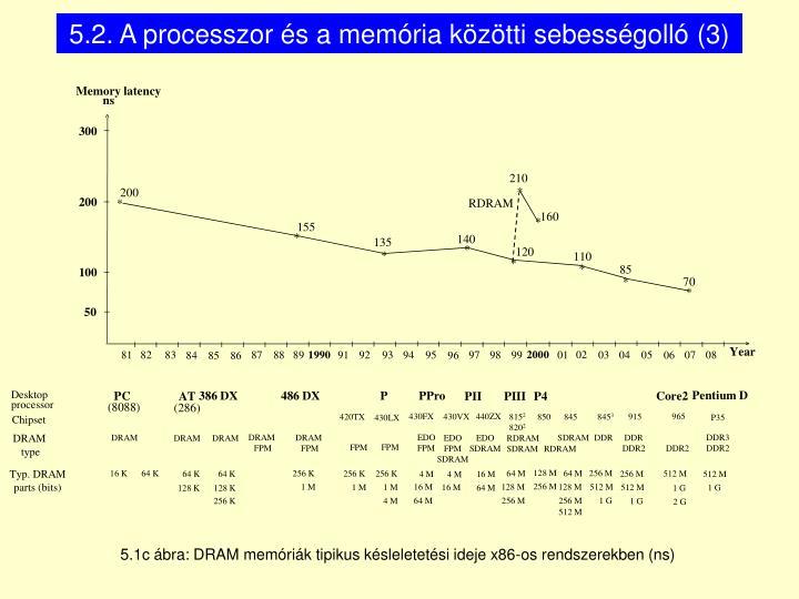 5.2. A processzor és a memória közötti sebességolló (3)
