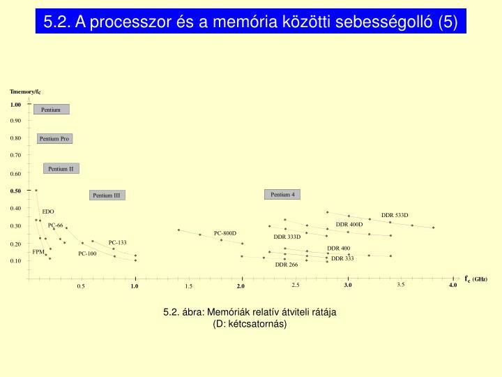 5.2. A processzor és a memória közötti sebességolló (5)