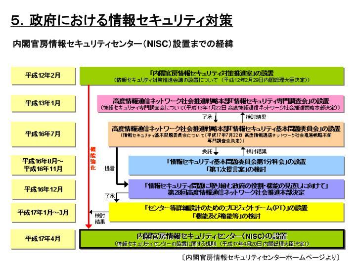 5.政府における情報セキュリティ対策