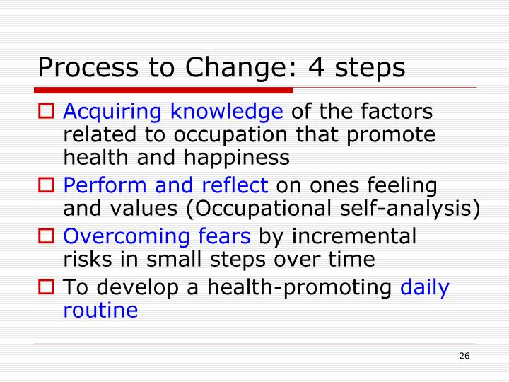 Process to Change: 4 steps