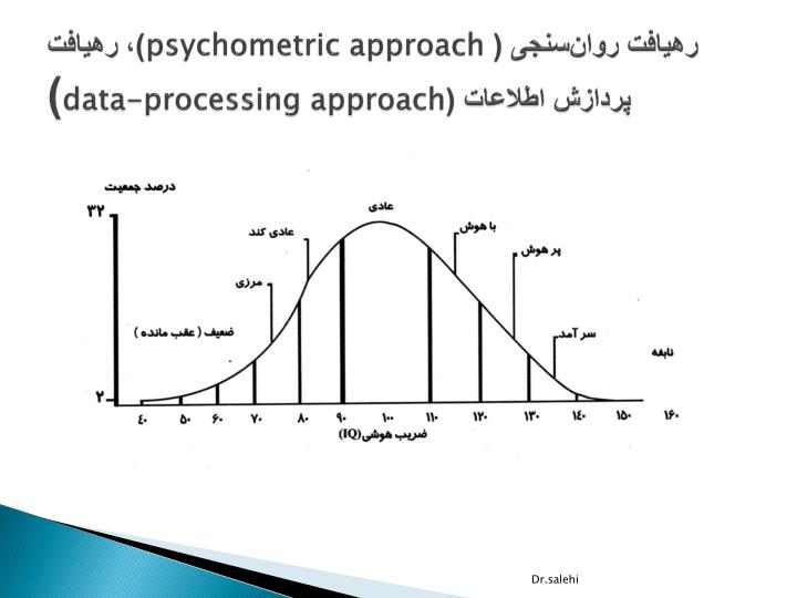 Psychometric approach data processing approach
