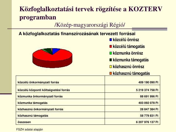 Közfoglalkoztatási tervek rögzítése a KOZTERV programban