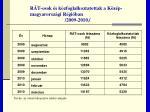 r t osok s k zfoglalkoztatottak a k z p magyarorsz gi r gi ban 2009 2010