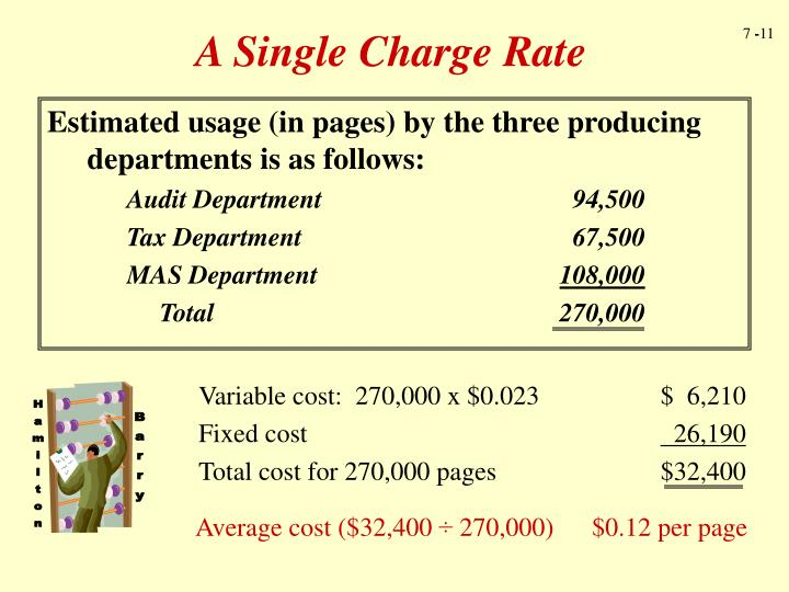 Variable cost:  270,000 x $0.023	  $  6,210