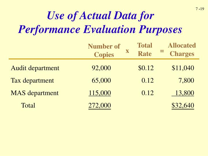 Use of Actual Data for Performance Evaluation Purposes