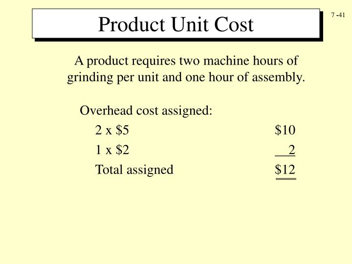 Overhead cost assigned: