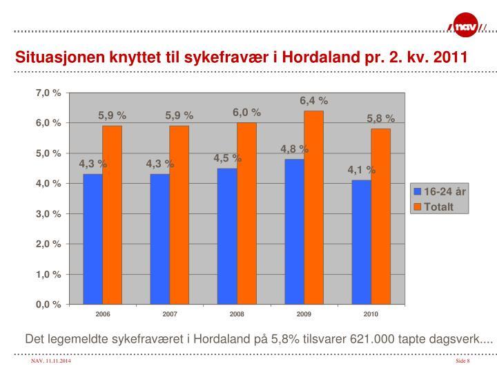 Situasjonen knyttet til sykefravær i Hordaland pr. 2.