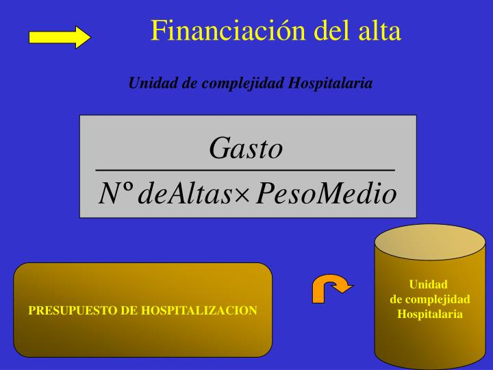 Financiación del alta