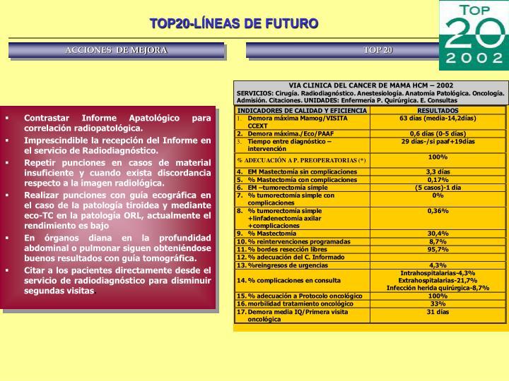 TOP20-LÍNEAS DE FUTURO