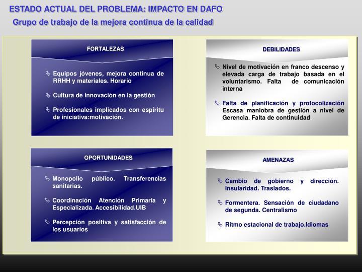 ESTADO ACTUAL DEL PROBLEMA: IMPACTO EN DAFO