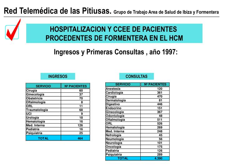 Red Telemédica de las Pitiusas.