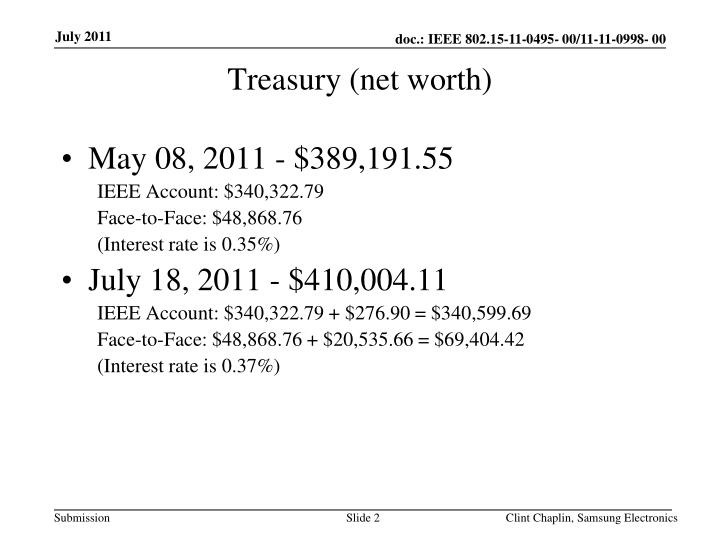 Treasury (net worth)