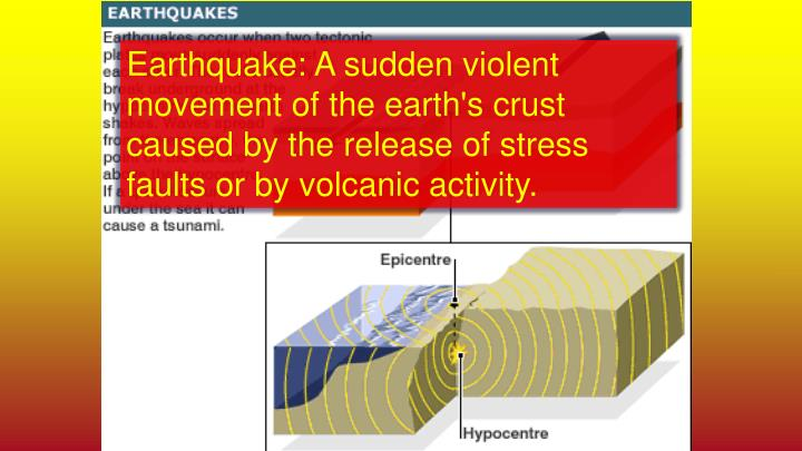 Earthquake: A sudden violent movement of the earth's crust caused by the release of stress faults or by volcanic activity.