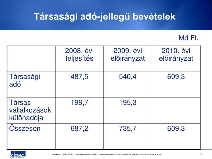 Társasági adó-jellegű bevételek