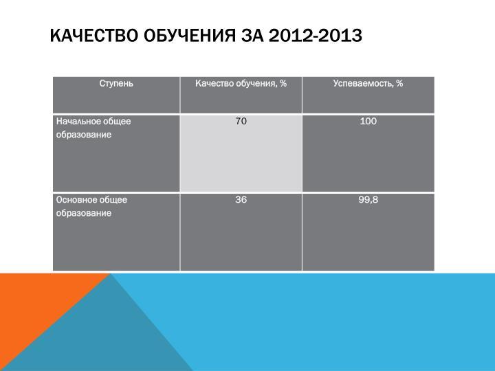 Качество обучения за 2012-2013