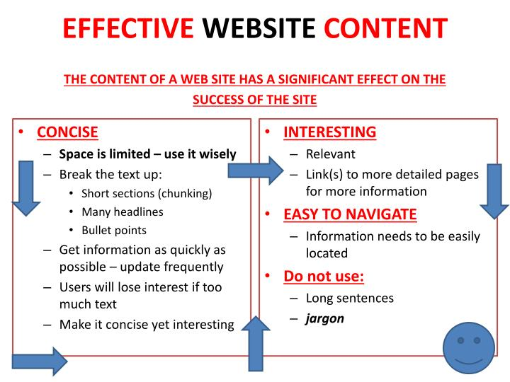 Effective website content