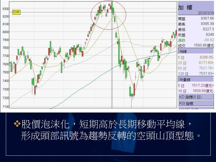 股價泡沫化,短期高於長期移動平均線,形成頭部訊號為趨勢反轉的空頭山頂型態。