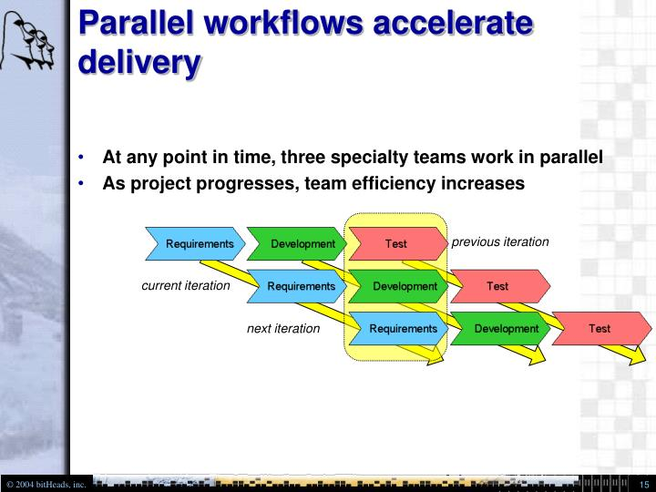 Parallel workflows accelerate delivery