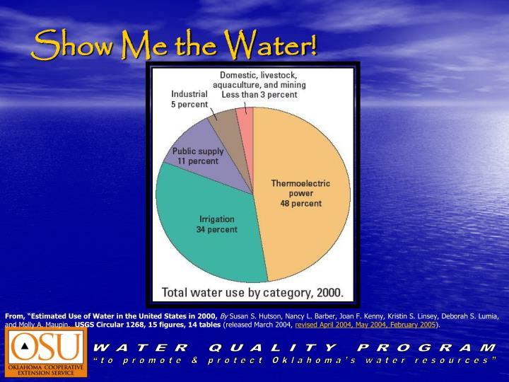 "From, ""Estimated Use of Water in the United States in 2000,"