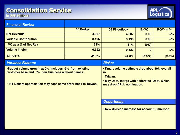 Consolidation service in usd millions