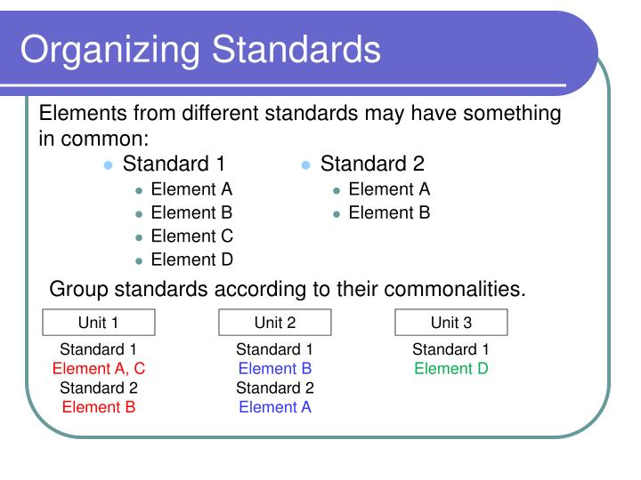 Organizing Standards