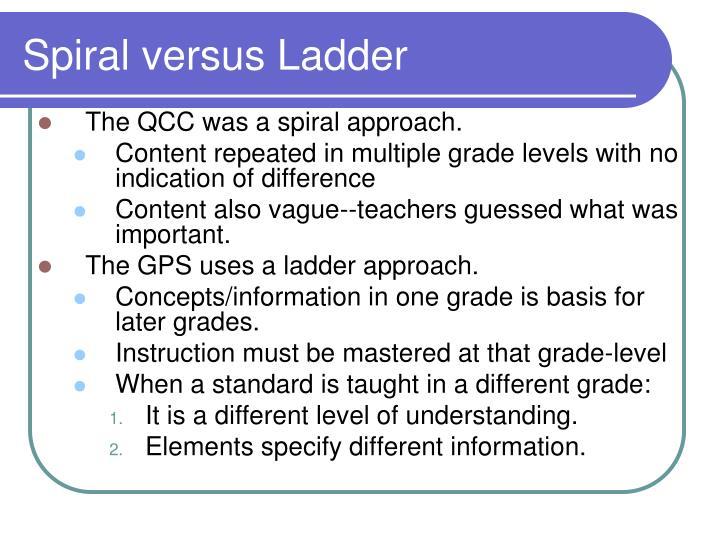 Spiral versus Ladder