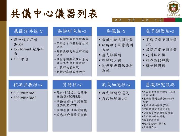 共儀中心儀器列表