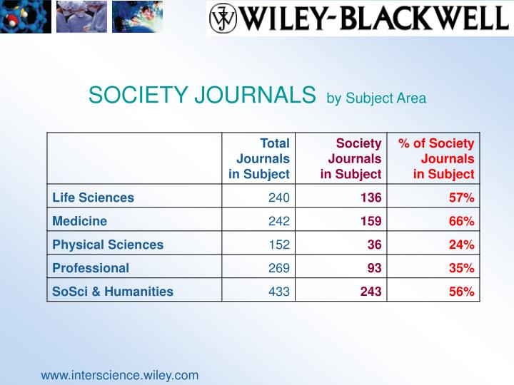 SOCIETY JOURNALS